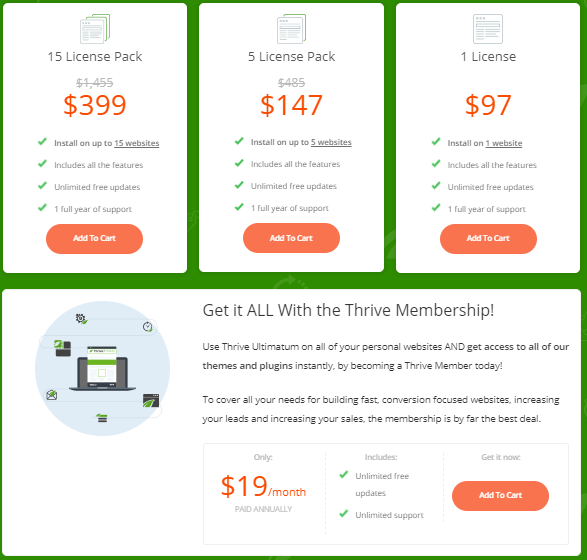 Thrive Ultimatum Review- Pricing Plans