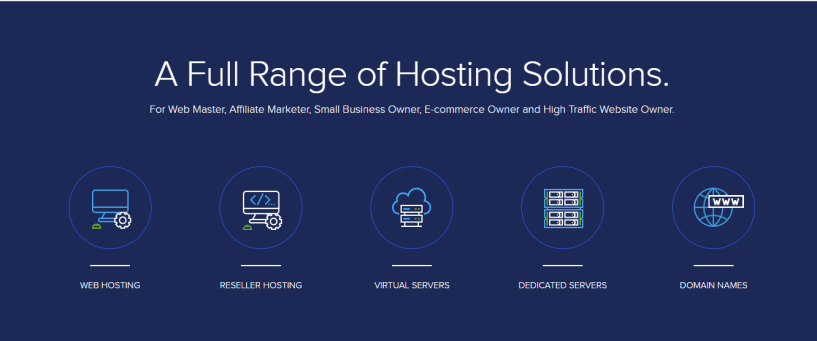 ExonHost Review - Hosting Solution