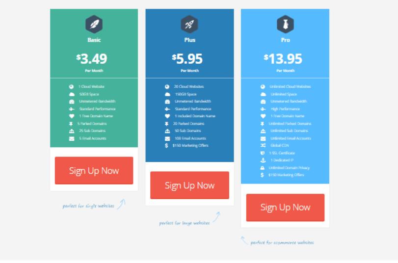 SteadyCloud Review-Cloud Hosting pricing