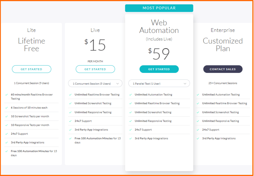 LambdaTest Review - Plans and Pricing