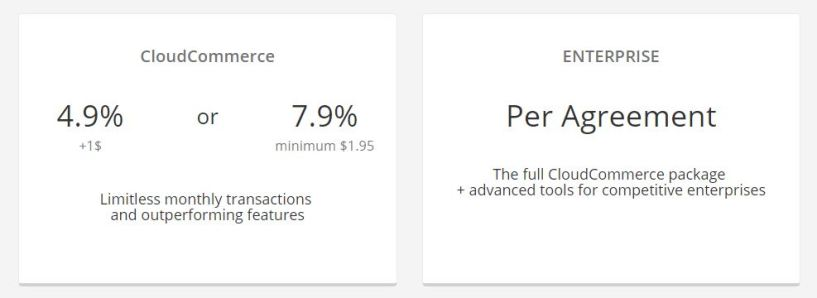 Paypro-home-page-price