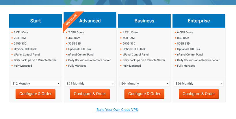 Scala Hosting CLOUD VPS HOSTING FEATURES