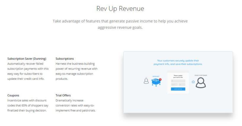 samcart-coupon-code-featuers-rev-up-revenue