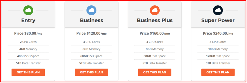 Siteground Pricing - Cloud VPS Hosting
