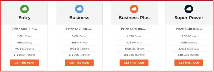 Siteground Pricing - Cloud VPS Hosting
