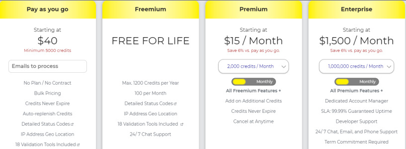 Zerobounce review- pricing