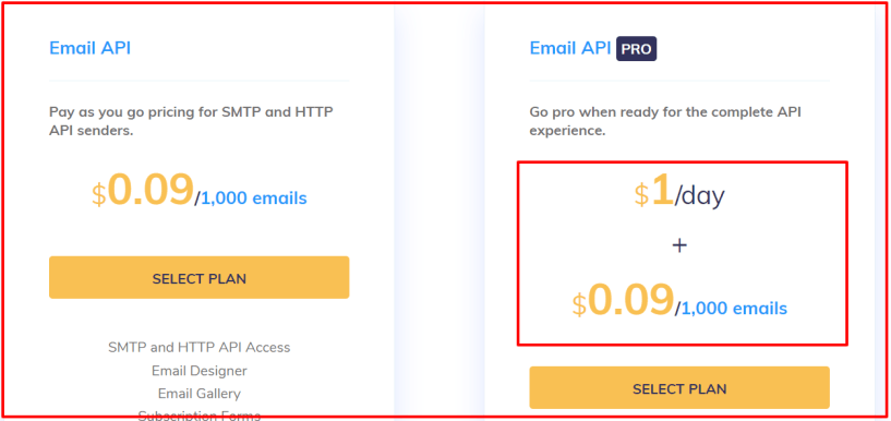 Elastic Email Review With Discount Coupon- Best Offers