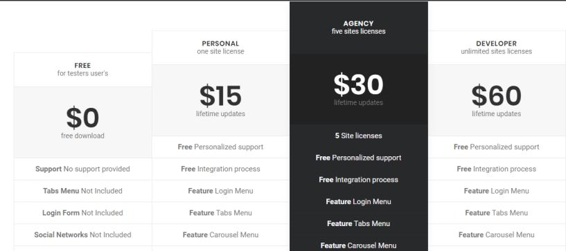 QuadMenu Review- Pricing