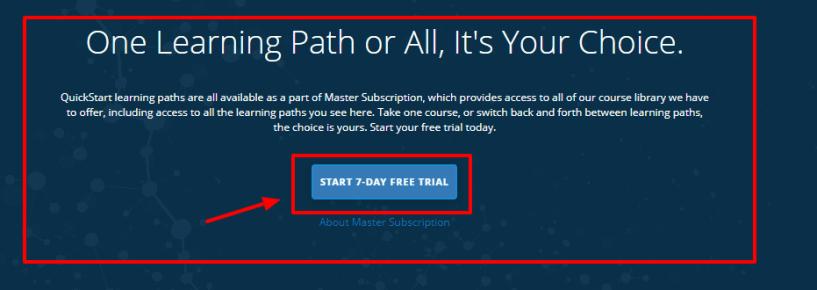 Quickstart Review -free trial