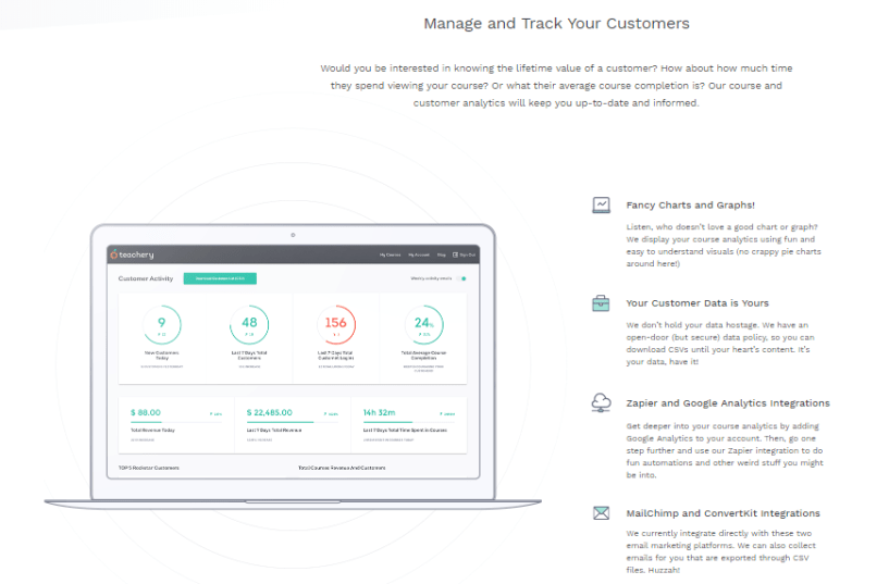 Teachery review -track customer