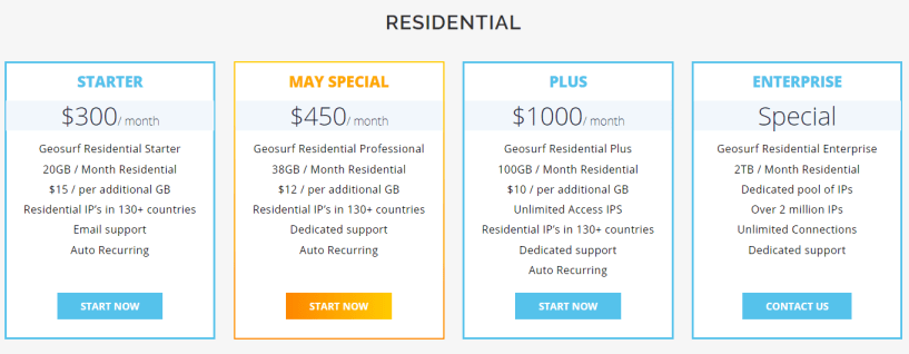 GeoSurf- Residential IPs Proxy Network for Businesses