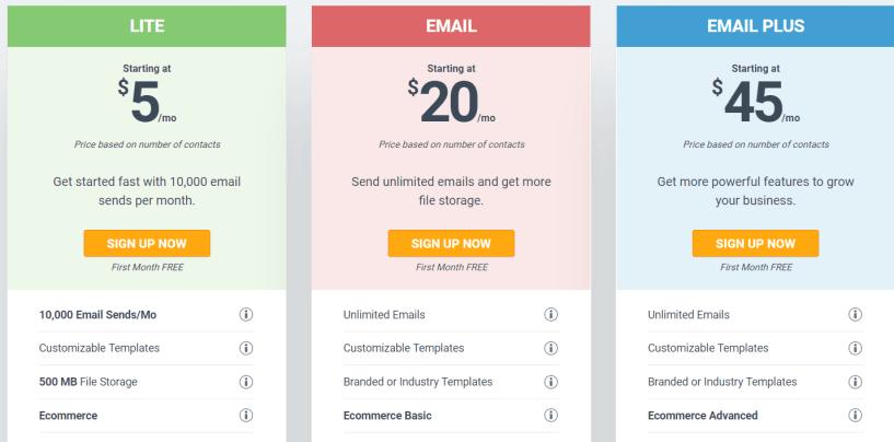 Omnisend Vs Mailchimp Comparison- Constant Contact Pricing