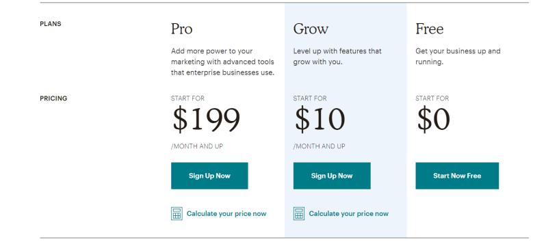 Omnisend Vs Mailchimp Comparison- MailChimp Pricing
