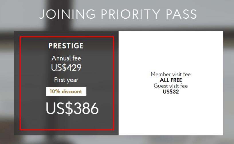 Priority Pass Coupon Codes- Prestige Plan