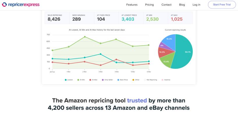 RepricerExpress-Amazon Repricing Software