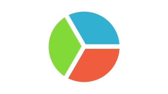 SoGoSurvey - Online Survery Tool