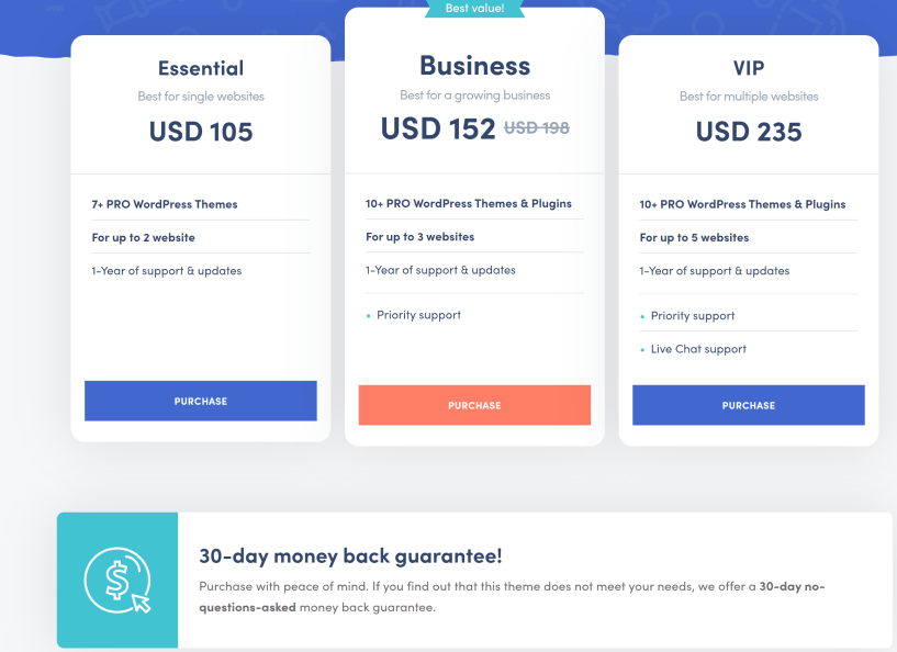 Themeisle theme pricing