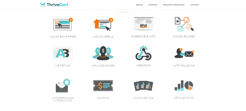 ThriveCart Vs ClickFunnels - The number 1 cart platform for marketers
