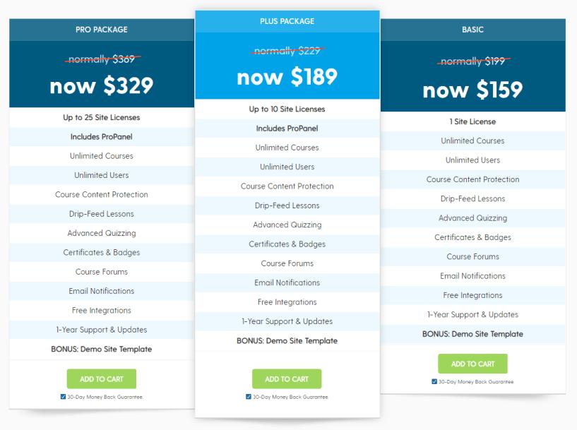 LearnDash Pricing Plan