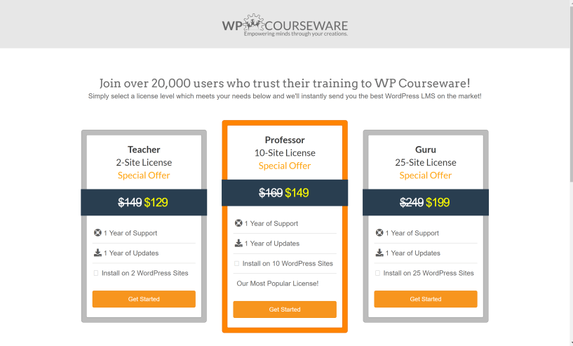 WP Courseware pricing