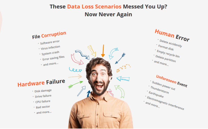Ultdata Review- How Data Lost