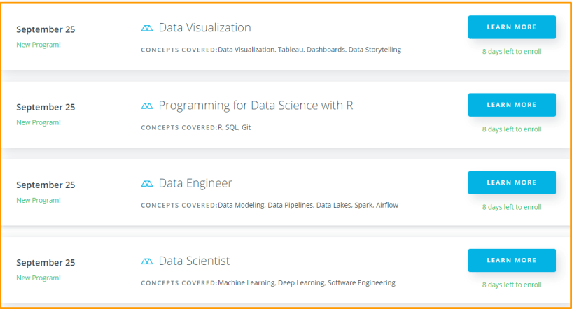 Udacity Courses Review - Data Science