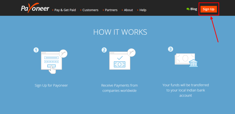 Payoneer Vs TransferWise - International Money Transfers