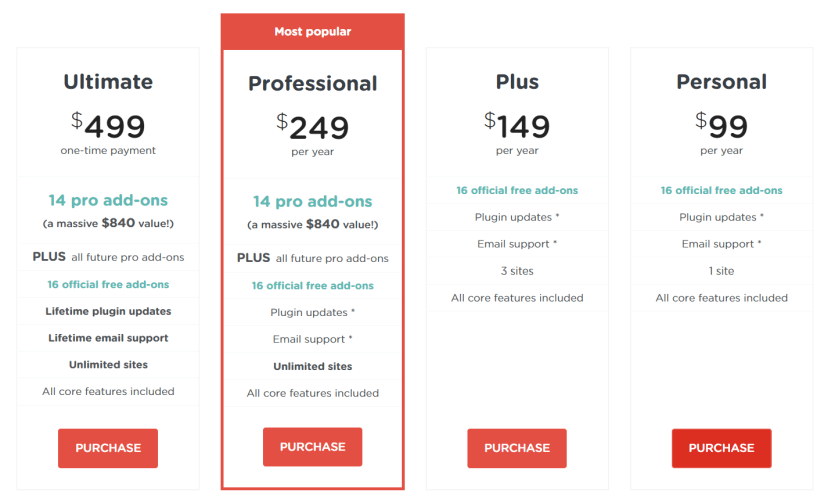 AffiliateWP vs Affiliate Pro Comparison- AffiliateWp Pricing Plan