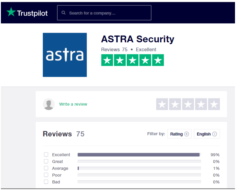 Astra vs Sucuri Comparision Review- Astra Security