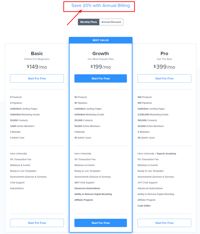kajabi vs kartra Comparison- Pricing Plan