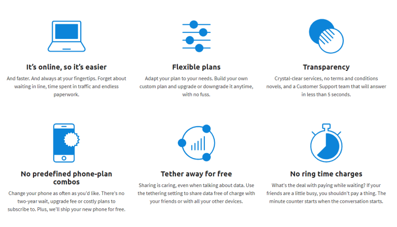 Key Features of Tello Mobile