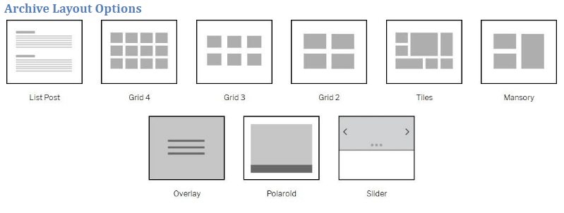 Shoppe Theme Review- Archive Layout Options
