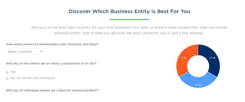 Filenow- discover your business entity