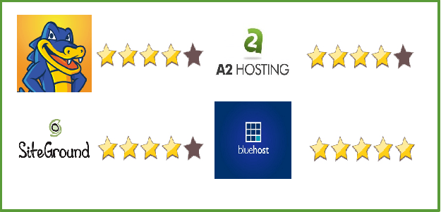 which web hosting should i use - domain name review