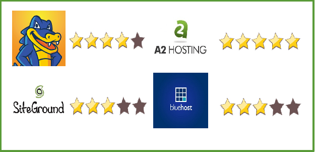 which web hosting should i use - money back review