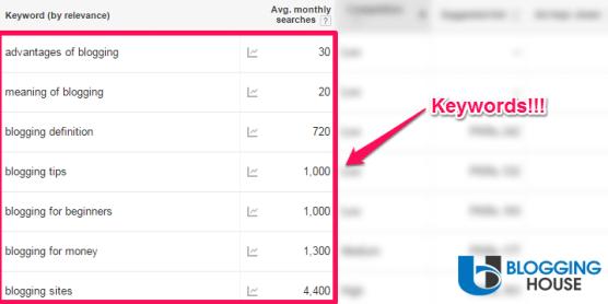 Long Tail Keywords in keyword planner