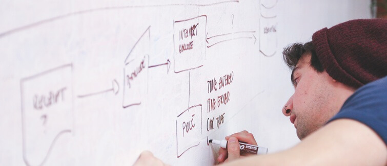 important factors to consider when designing a website