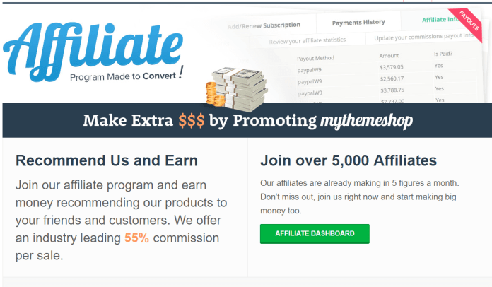 mythemeshop-affiliate-program