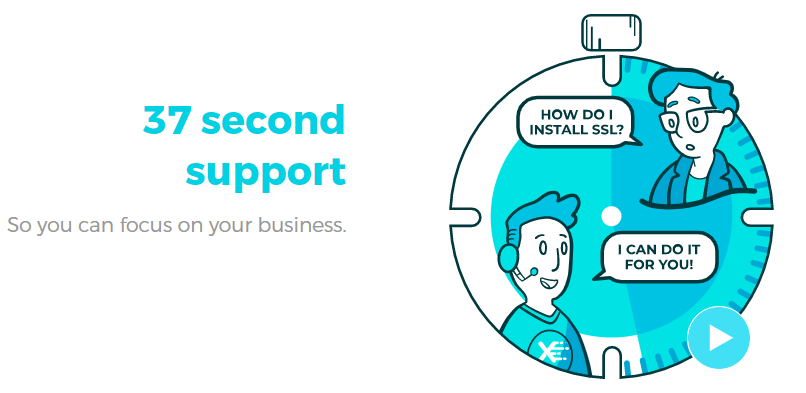 wpx hosting support system