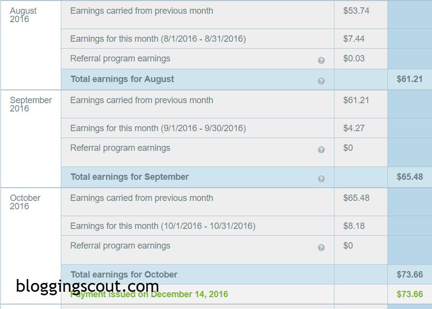 my-infolinks-earning