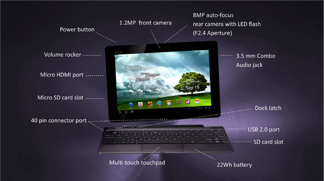 Asus Transformer Prime Tablet Introduces First Quad-Core Android Tablet