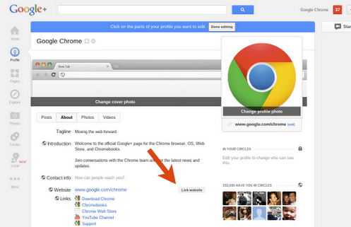 Google Plus Linking Websites