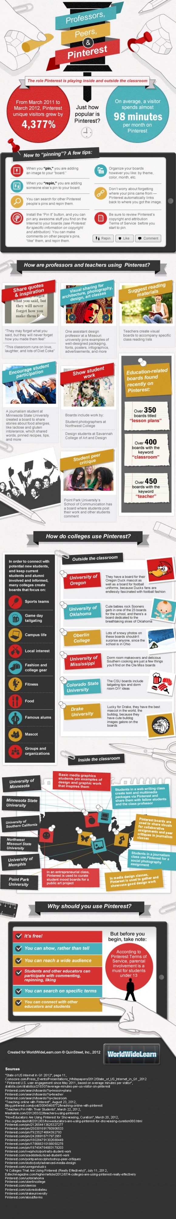 Educators Guide To Pinterest