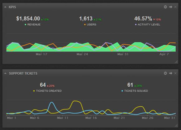 dashboard-startup