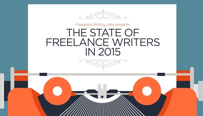 freelance writing statistics 2015