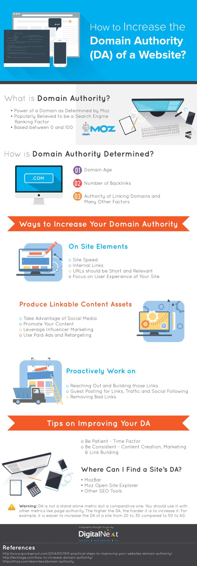increase website domain authority