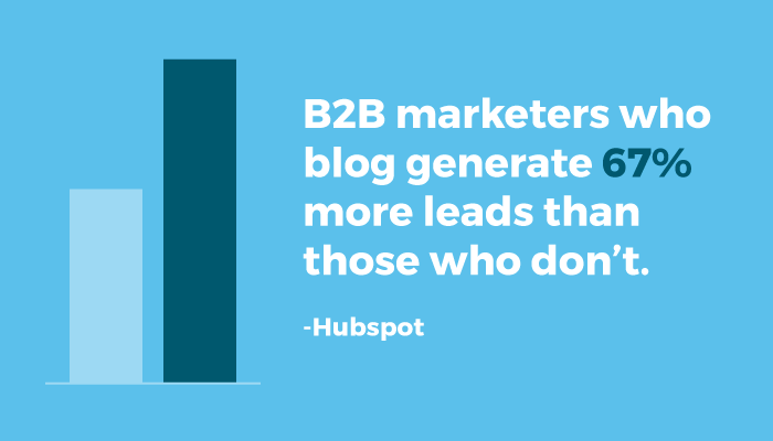 b2b blogging tips statistics