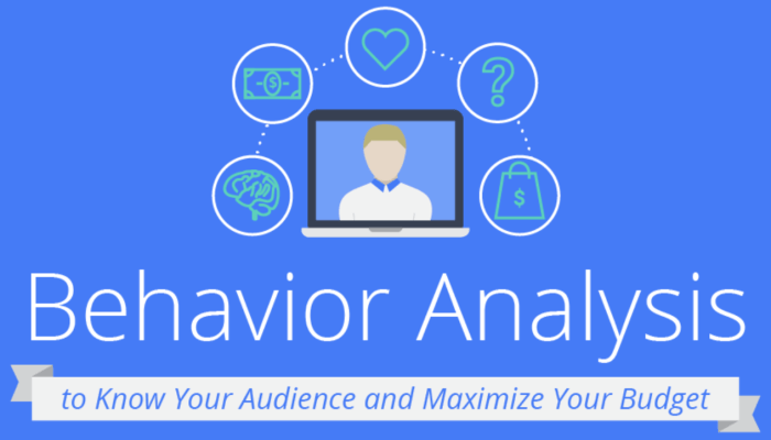 behavioral analysis