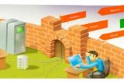 Cos'è un firewall, a cosa serve e come viene utilizzato