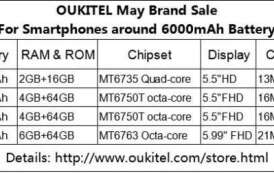 OUKITEL lancia ufficialmente lo smartphone brand sale per il mondiale di calcio FIFA